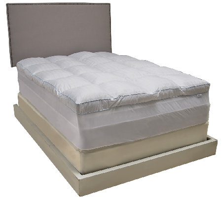 beautyrest memorelle queen mattress topper with skirt u0026 stain release