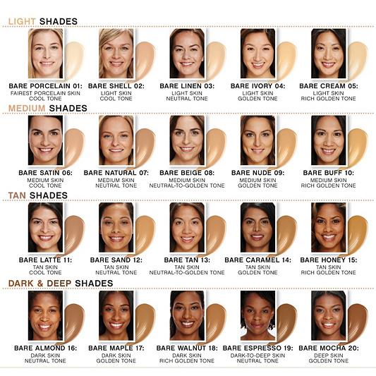 Bare Skin Minerals Natural Mineral Makeup Reviews Saubhaya Makeup