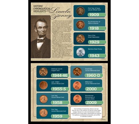 American Coin Treasures Highlights of the Lincoln Penny